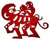 čínsky horoskop rok 2016 ohnivej opice-partnerstvo-vzťahy