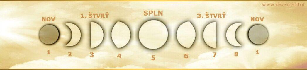 lunárny kalendár-kalkulátor fáz mesiaca-fázy mesiaca